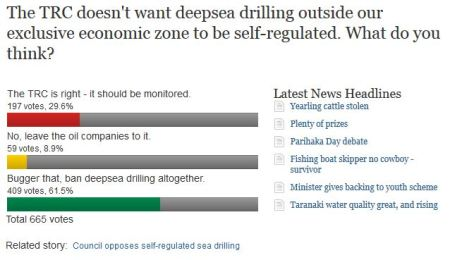 Taranaki Daily News opinion poll 4/5/2013